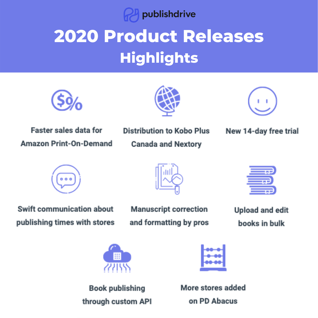 publishdrive_review_2020_product_releases