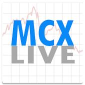 Commodity Live Market watch