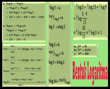 Logarithmic Form - náhled