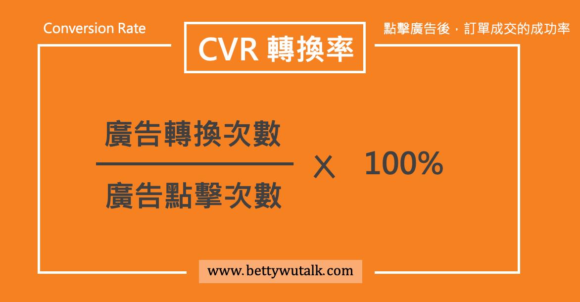 CVR 轉換率(Conversion Rate):點擊廣告後,訂單成交的成功率