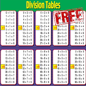 Math Division Table