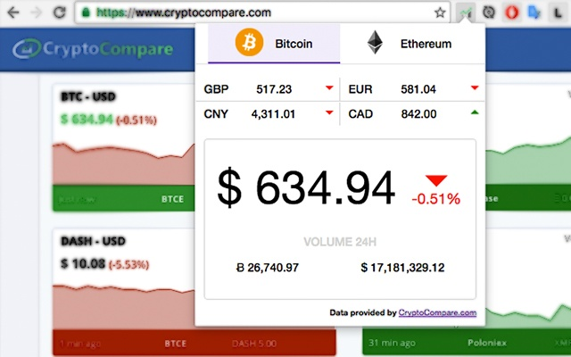 Keep up to date with the latest BTC and ETH price movements, quickly check  the latest prices in multiple currencies