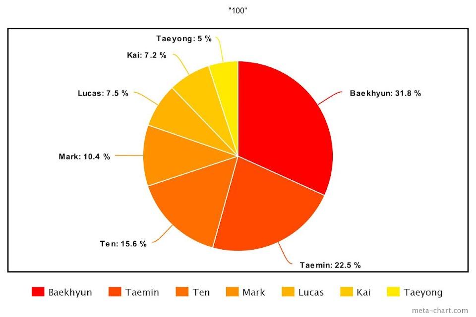 meta-chart (53)