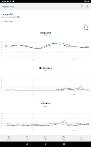 Bayer Agrar Wetter 4.18 screenshots 10