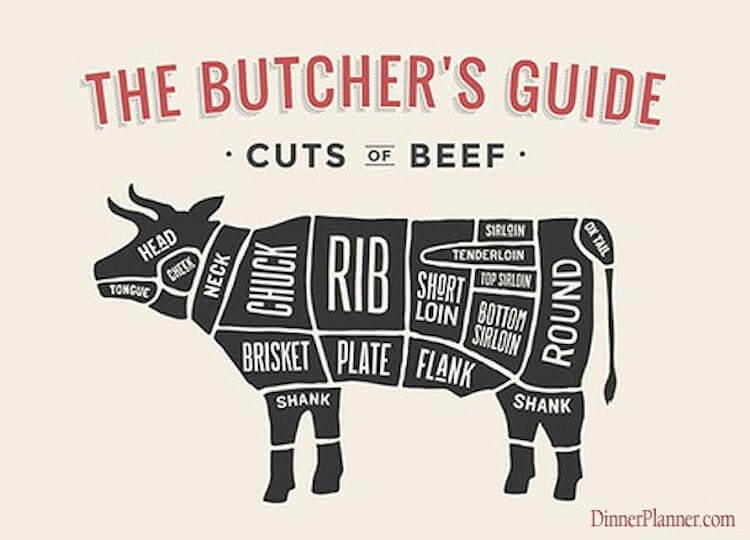 best steak cuts for grilling | best cut of steak to grill | how to cook competition steak