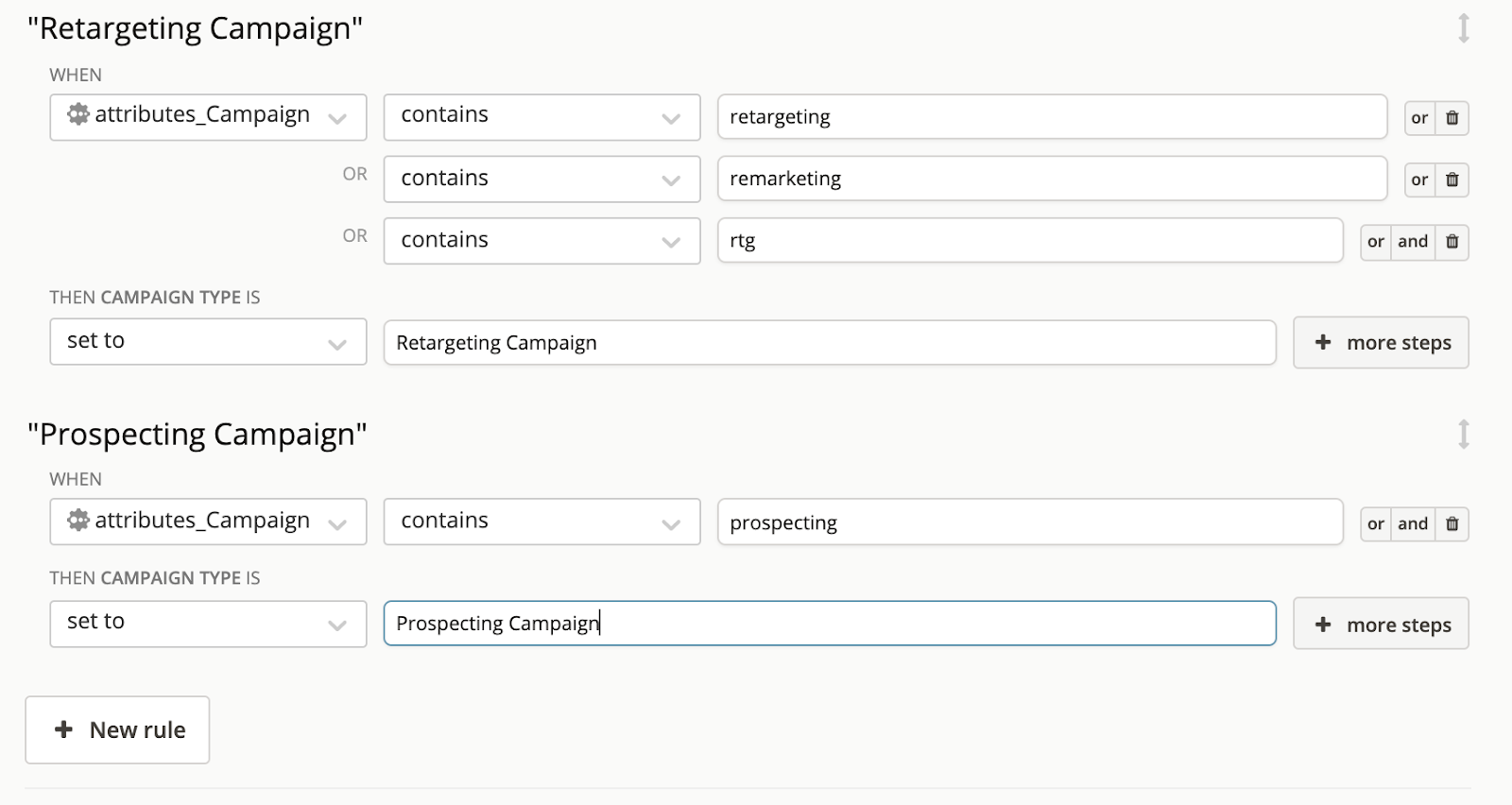 A screenshot showing how Funnel aggregates it marketing data based on UTM campaign naming conventions.