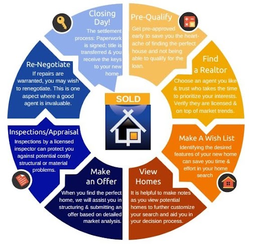 explore the path to home ownership in lafayette louisiana