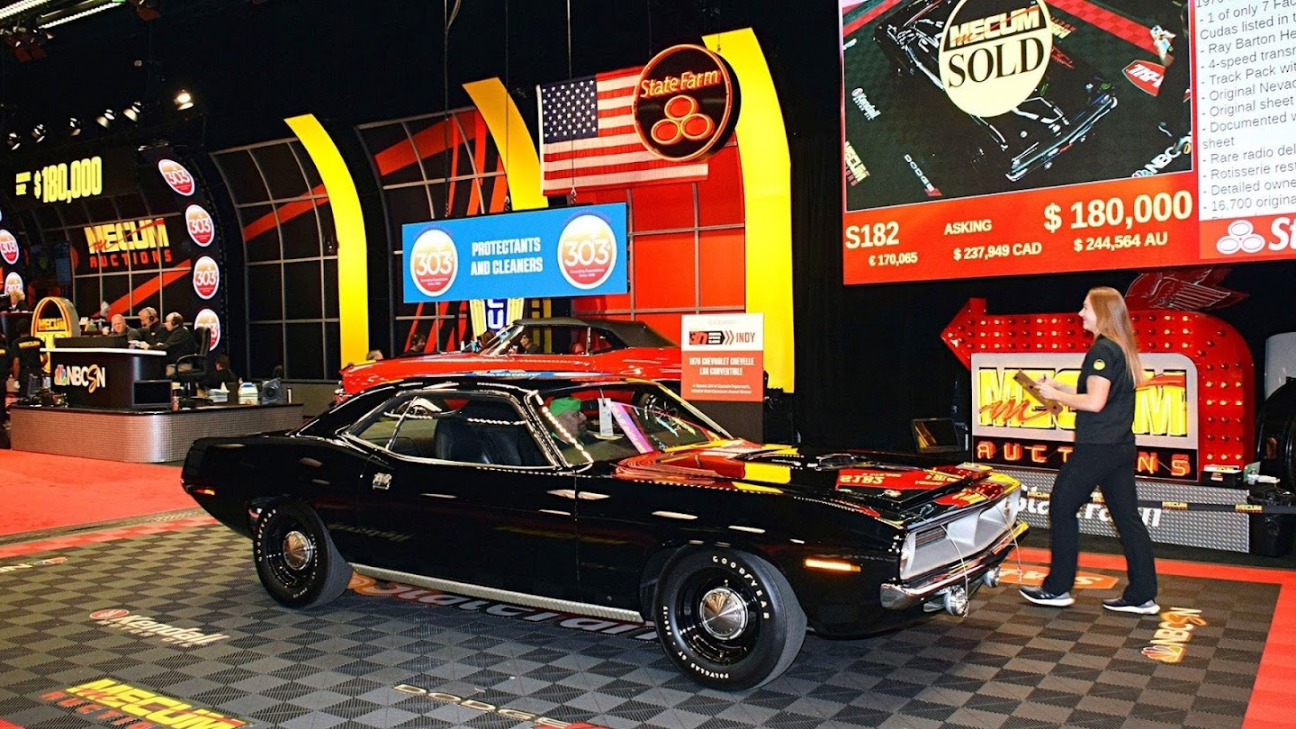 Mecum: Countdown to the Block