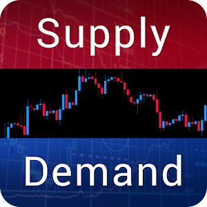 Trading for living with supply demand forex strategy