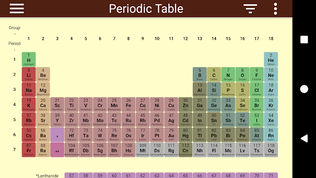 Download periodic table apk latest version app for android devices periodic table poster urtaz Images