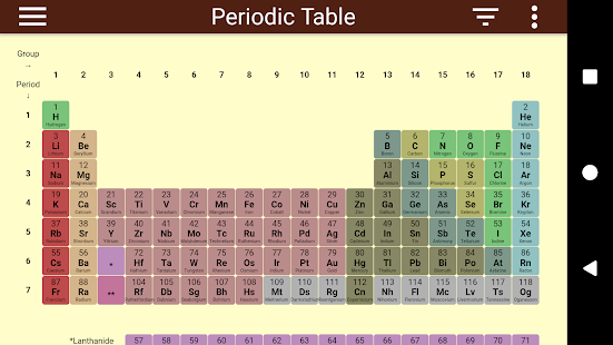 Periodic table apps on google play screenshot image urtaz Image collections