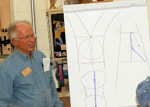 Photo: Here he talks about several things.  The right is another version of the bowl down the side of the pith.  The bottom is how to cut a crotch for the best results.   And the top left is the feather effect that you are looking for.  He also said that if you see a growth below the sides of the crotch, it probably isn't worth cutting.