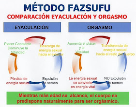 Photo: ESPAÑOL: Método fazsufu - Comparación entre el orgasmo y la eyaculación. ENGLISH: Fazsufu method - Comparison between orgasm and ejaculation. CHINO: 方法 fazsufu - 高潮與射精的比較. ÁRABE: Fazsufu الأسلوب - مقارنة بين النشوة والقذف