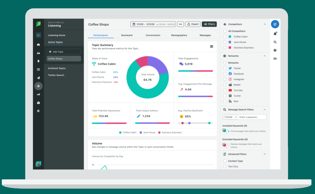 The interface for Sprout Social.