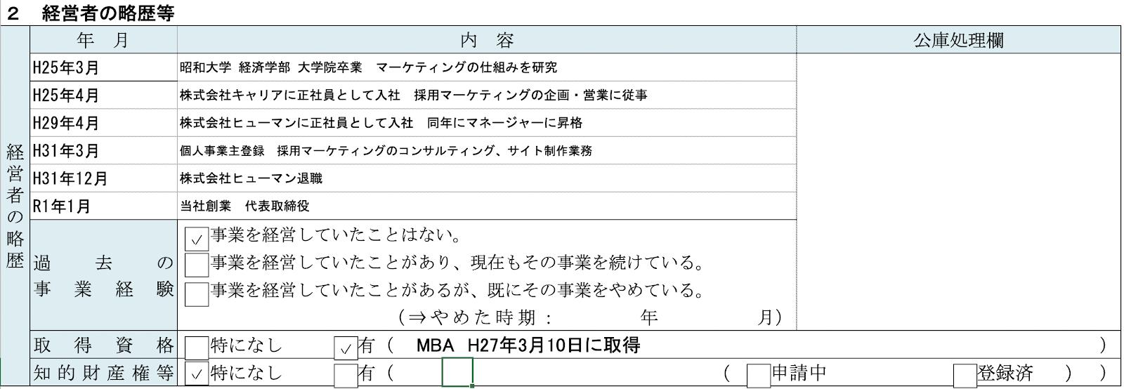 創業計画書・経営者の経歴等サンプル図