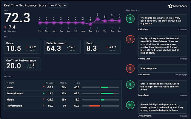 AskNicely Dashboard Assistant