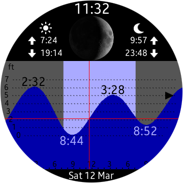 Tide Table Chart Android 5