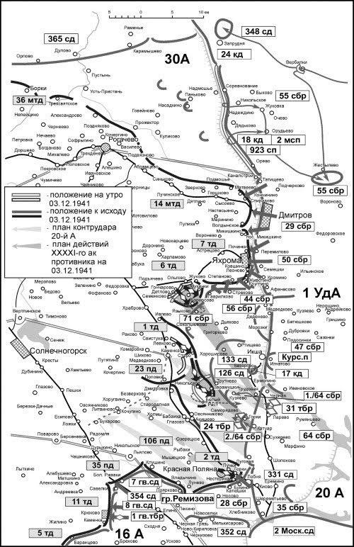 Положение на правом фланге Западного фронта 03 декабря 1941г.