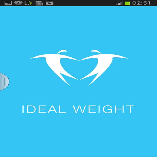 scădere în greutate din griji
