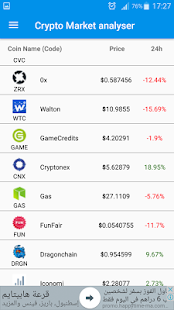 Crypto Market analyser - náhled