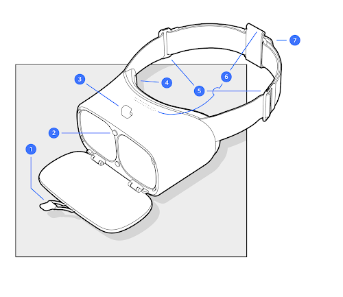 Headset diagram 2017