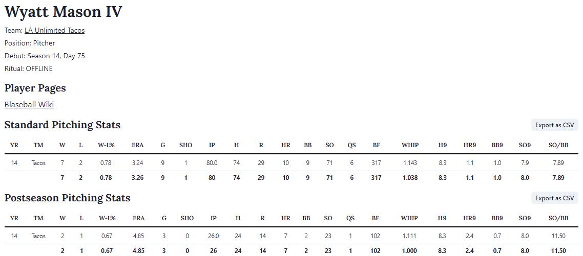 Wyatt Mason IV stat line, plus post season stat line
