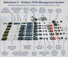 Photo: Starting Parts for RiderScan II