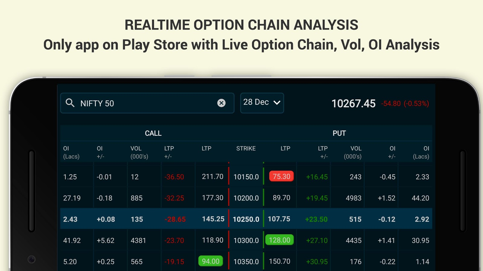 Mcx option pris live