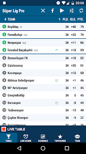 Live Score - Football Turkey Pro Screenshot