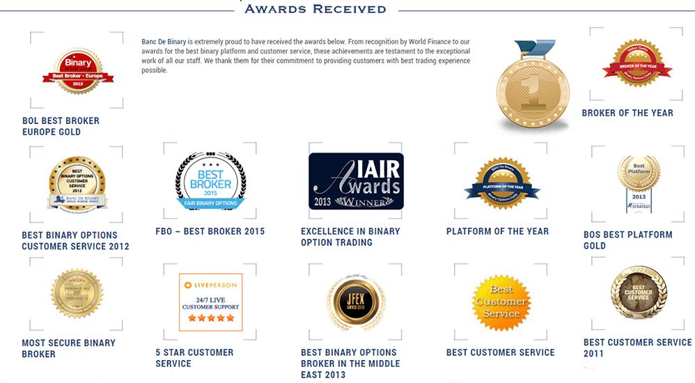 Banc De Binary Awards Received