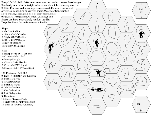 Hex Table - Cave Passage Generator v1