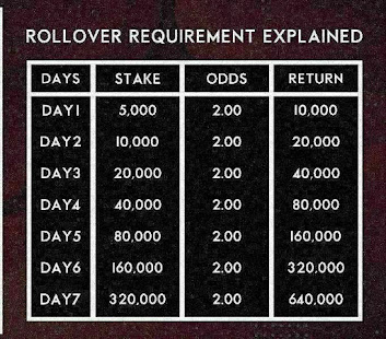 Download MAKAVELI 2 ODDS ROLLOVER For PC Windows and Mac apk screenshot 5