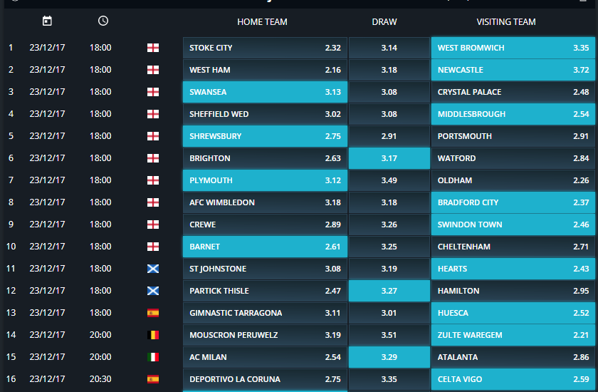 sportpesa betting page