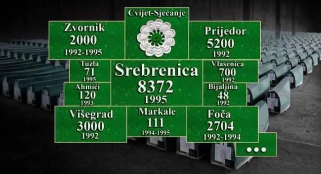 http://i2.wp.com/bosnjaci.agency/wp-content/uploads/2015/07/srebrenica-cvijet.jpg?resize=650%2C354