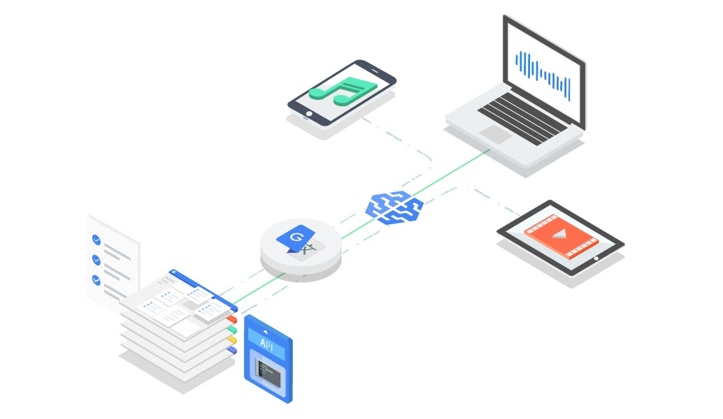 Conceptual rendering of networked internet devices communicating through Media Translation