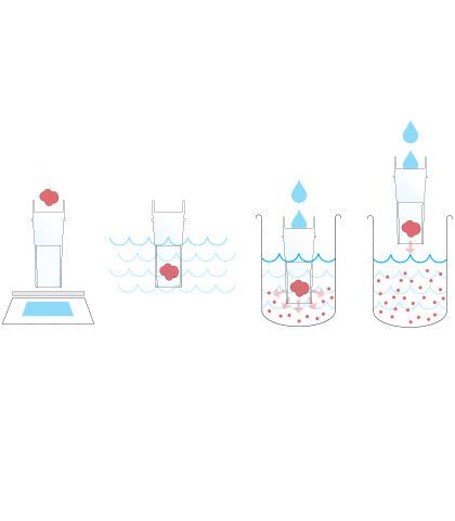 Запатентованный фильтр Hydrocap