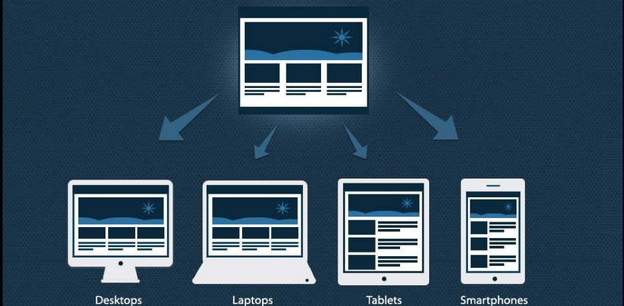Thiết kế website responsive góp phần tối ưu SEO và tăng hiệu suất sử dụng
