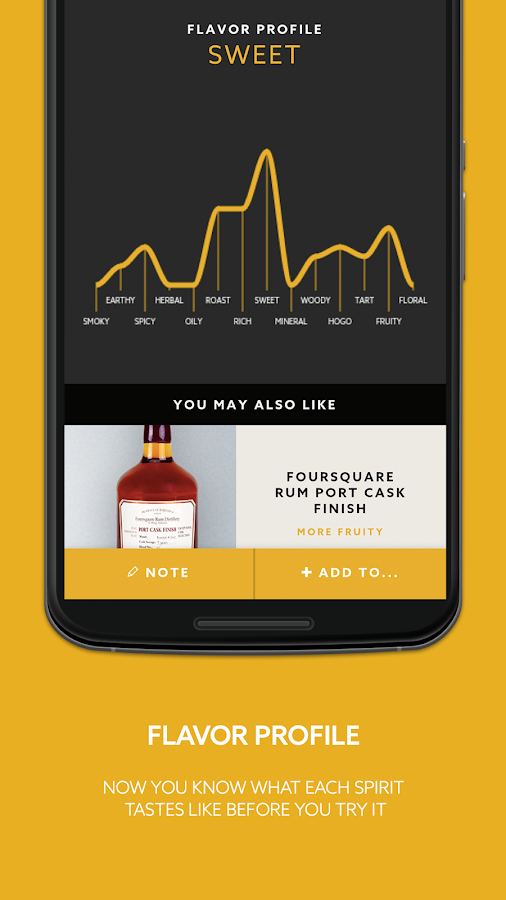 Distiller - Your Liquor Expert- screenshot