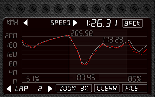 DashMeterPro for RBR - náhled