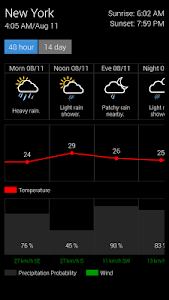 Real Weather - Free Forecast screenshot 1