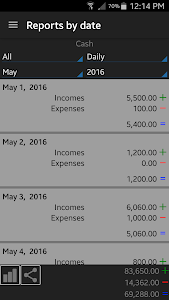 Daily Expenses 3 v3.1.21 (Pro)