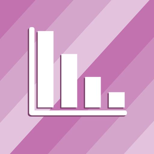 Lean Pareto Chart