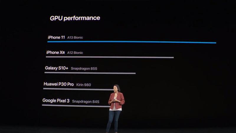iPhone 11 64GB Quốc Tế Chính Hãng
