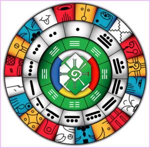 Mandala : 13:20 los Codigos de la vida cosmica