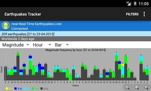 Earthquakes Tracker Screenshot