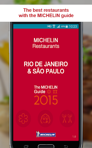 Brazil – MICHELIN Restaurants