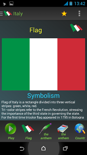 Italy - National Anthem