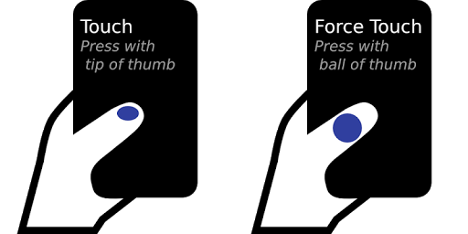 Force Touch Game