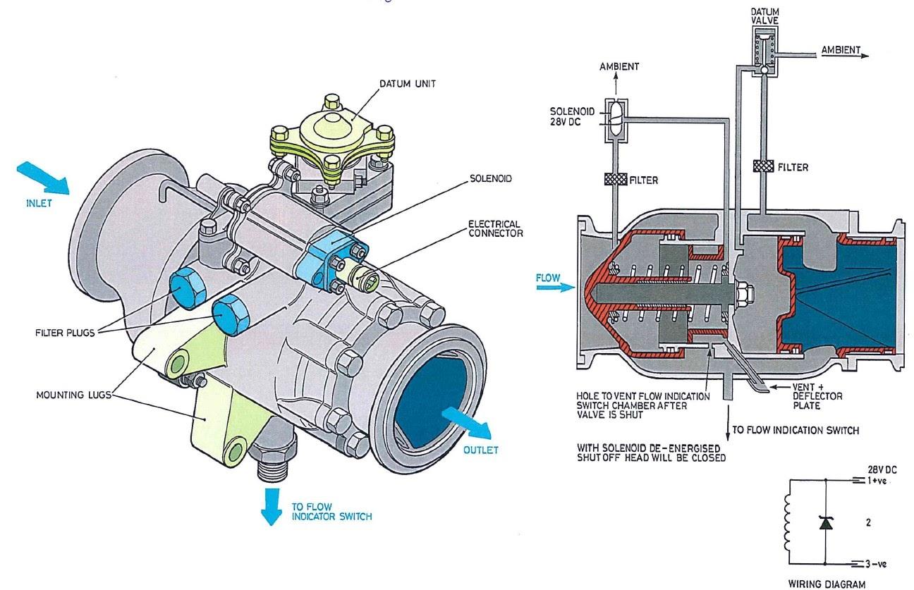 Engine Air PRSOV
