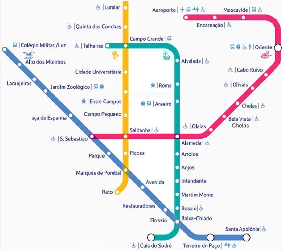Lisbon metro guide - Map